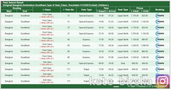 Расписание поездов из Бангкока до Сураттани